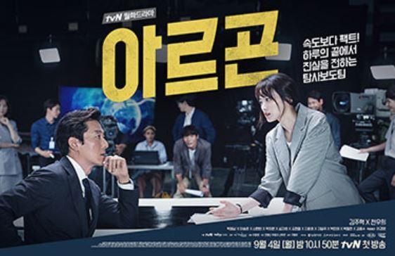 アルゴン(韓国ドラマ)の動画無料視聴方法